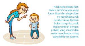 Berkata Kasar Mempengaruhi Mental Anak
