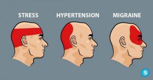 Cara Mengusir Sakit Kepala Dalam 5 Menit